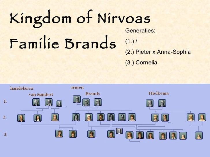 Kingdom of Nirvoas Familie Brands Generaties: (1.) / (2.) Pieter x Anna-Sophia (3.) Cornelia