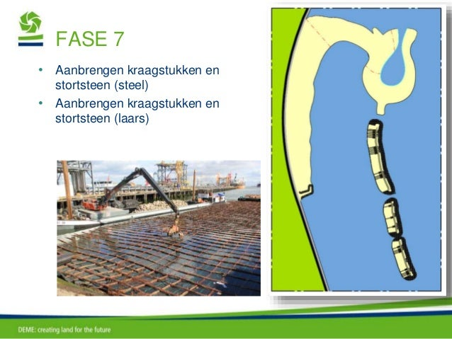 Ontwikkeling kustzone gemeente zeewolde realisatie - Ontwikkeling m ...