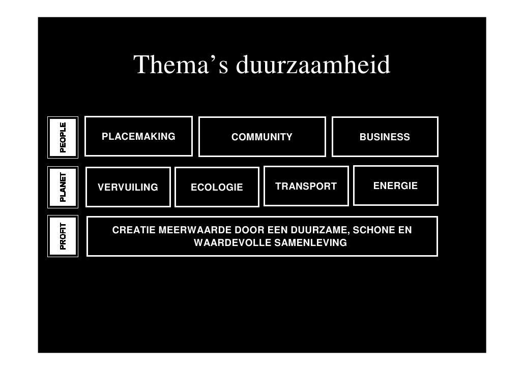Presentatie Duurzame Gebiedsontwikkeling