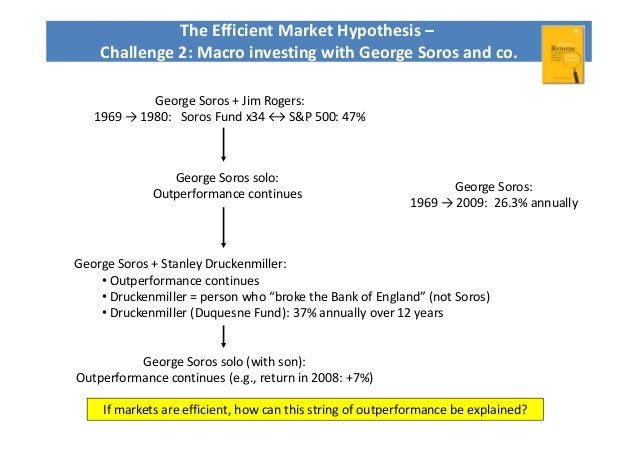 Greatest flaws of the Efficient market hypothesis?