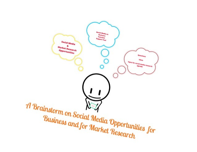A brainstorm on social media opportunties for business and for market research