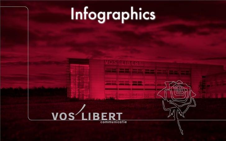 Presentatie Infographics