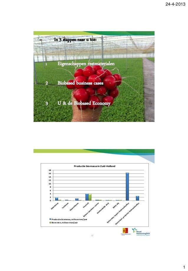 24-4-201311 Eigenschappen restmaterialen2 Biobased business cases3 U & de Biobased Economy56In 3 stappen naar u toe:024681...