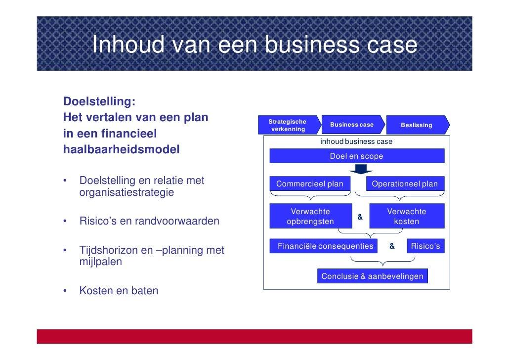 Businessplan opstellen