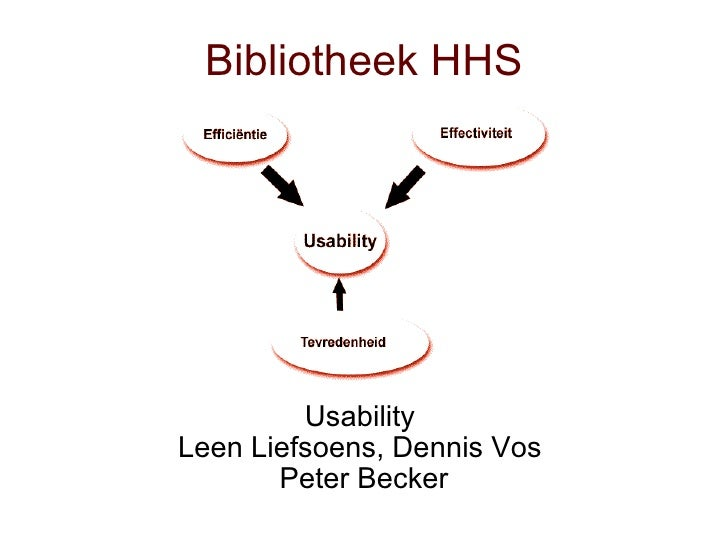 Bibliotheek HHS Usability  Leen Liefsoens, Dennis Vos  Peter Becker