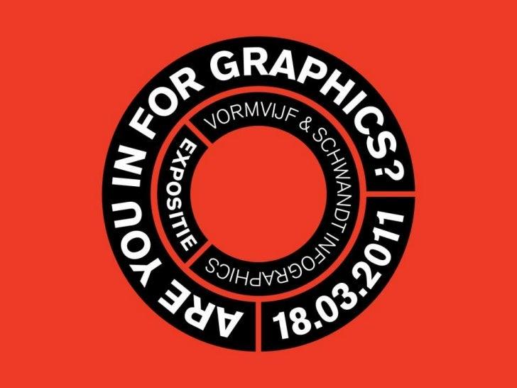 VormVijf Expo | Schwandt Infographics