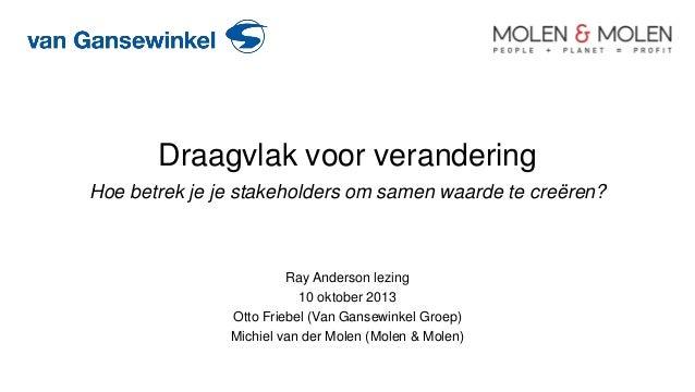 Presentatie workshop Draagvlak creeren_van gansewinkel_Molen en molen