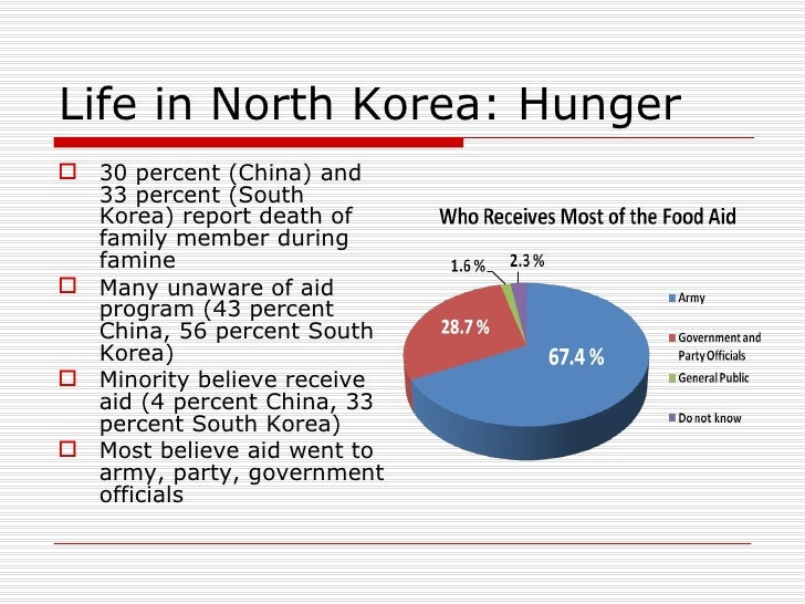 the political economy of south korea The physical war damage incurred to the civilian economy was equivalent to about 85% of south korea's 1953 gnp during the postwar reconstruction period (1953-1960), the rate of economic.