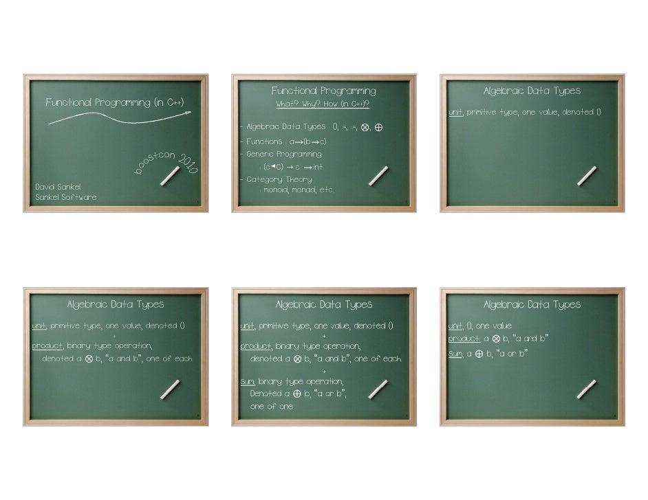 Functional Programming                          Algebraic Data Types    Functional Programming (in C++)                   ...
