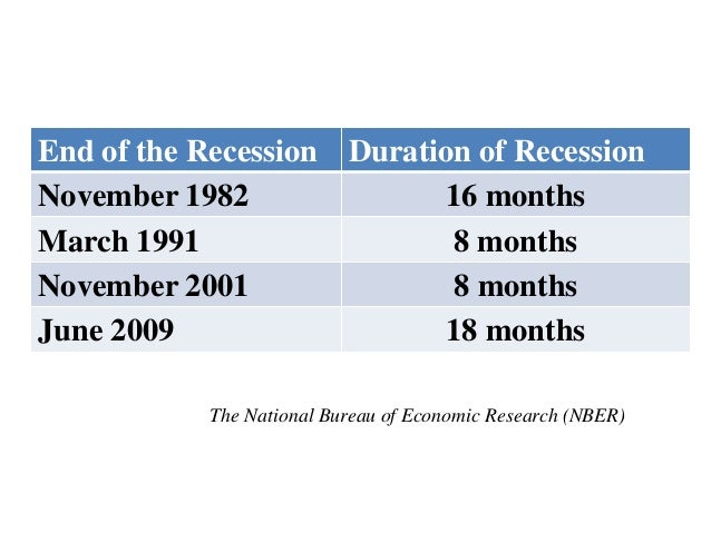 End of the Recession Duration of Recession November 1982 16 months March 1991 8 months November 2001 8 months June 2009 18...