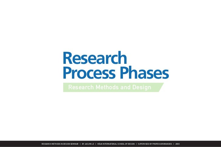 Research                   Process Phases                        Research Methods and DesignRESEARCH METHODS IN DESIGN SEM...