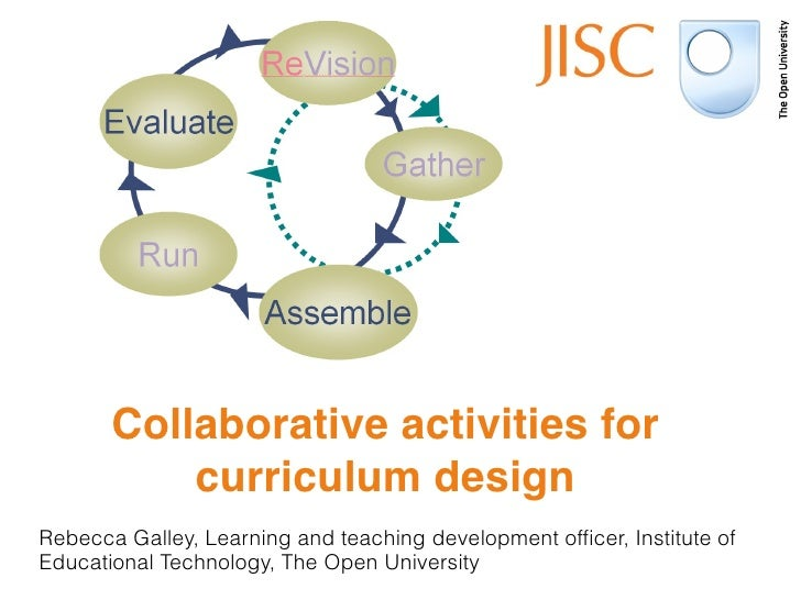 Collaborative activities for           curriculum designRebecca Galley, Learning and teaching development officer, Institut...