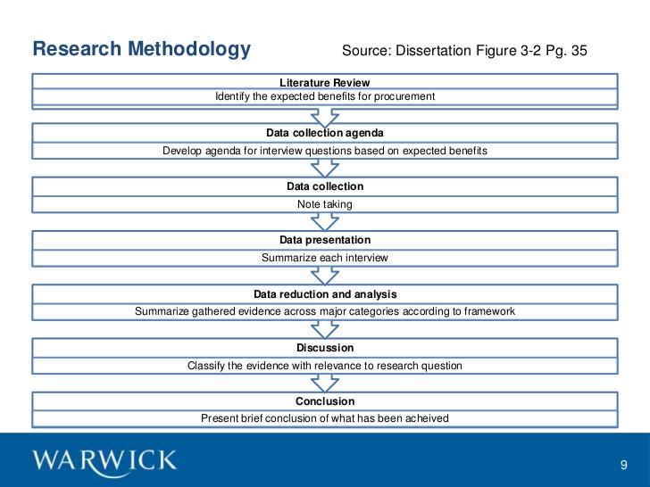 Preparing a Qualitative Research-Based Dissertation - Nova