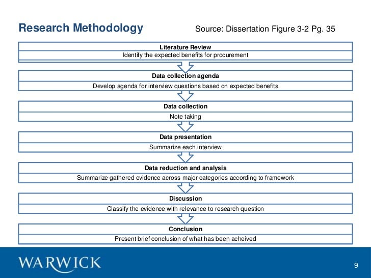 preparing a qualitative research-based dissertation lessons learned This qualitative study identifies and characterizes the role of preparing a qualitative research-based dissertation: lessons learned the qualitative report.