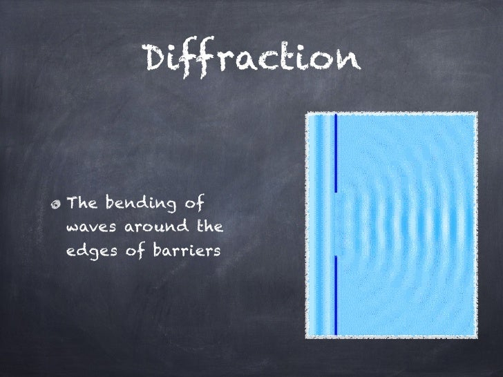 DiffractionThe bending ofwaves around theedges of barriers