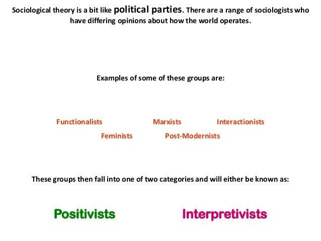 Positivist research definition