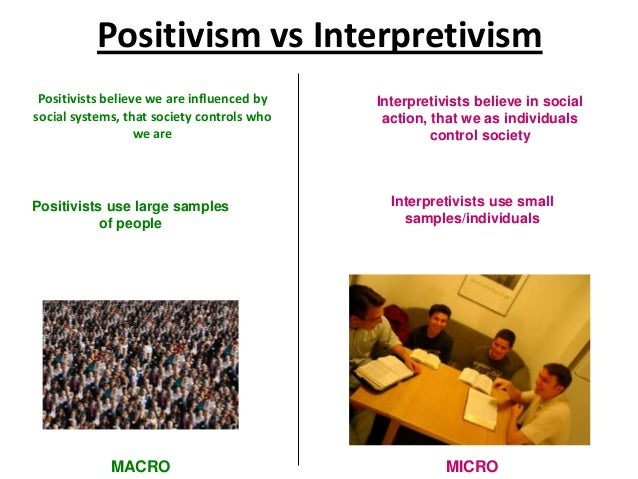 positivism vs interpretivism Research paradigms: positivism, interpretivism, critical approach and poststructuralism as discussed in a previous article ( research paradigms, methodologies and methods ), paradigms determine the criteria for research (dash 2005) and, in this article, some key paradigms are outlined.