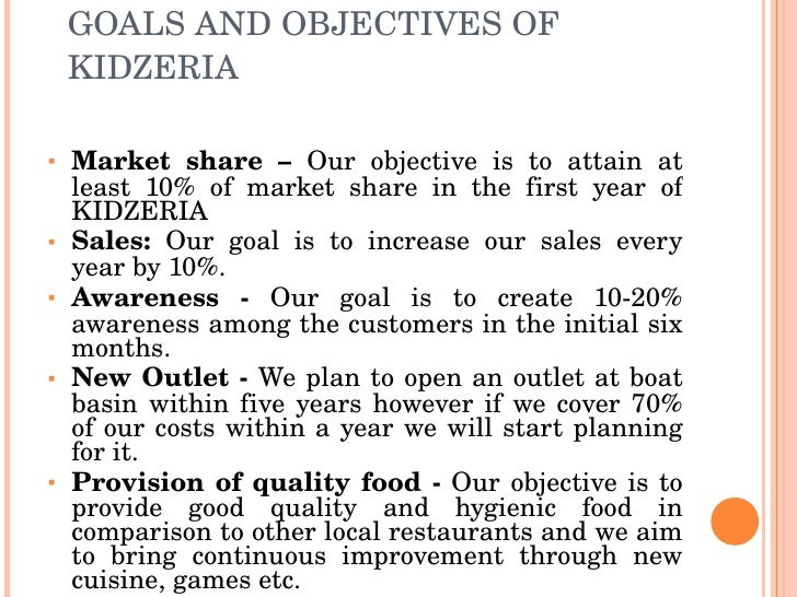 Objectives of business plan