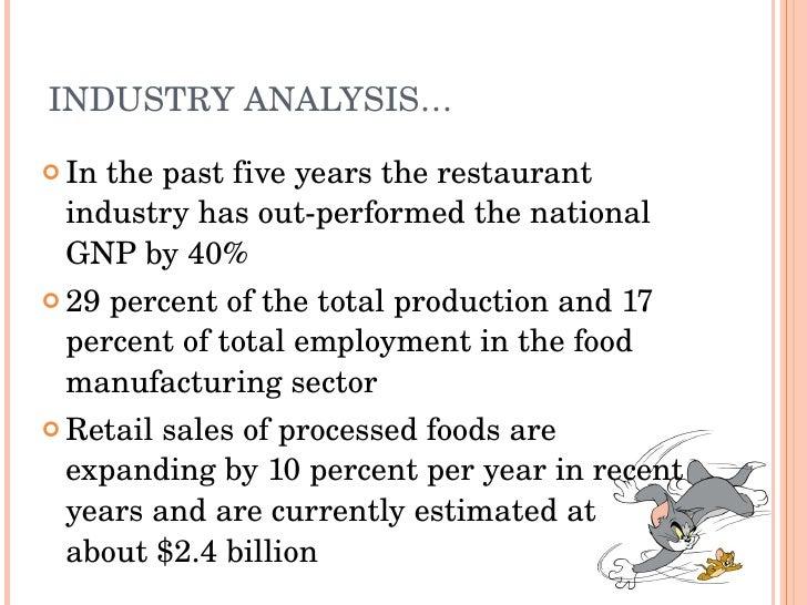 Innovative business plan in pakistan