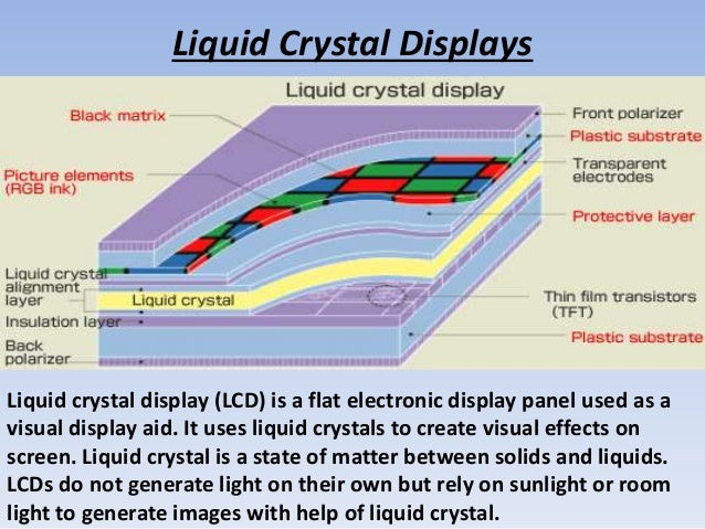 lcd liquid crystal display Lcd display images consist of many pixels, the smallest physical elements of a liquid crystal display each pixel of a conventional lcd based on nematic liquid crystals (nlcs) combines three subpixels: red, blue, and green.
