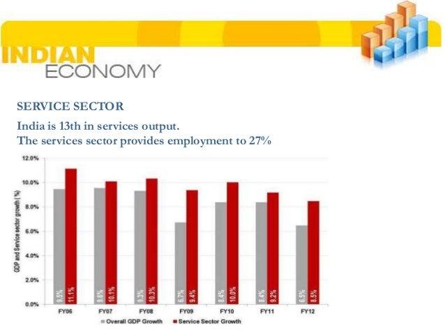 role of fdi in economies
