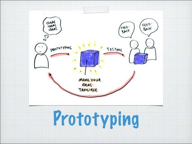 Prototyping Workshop