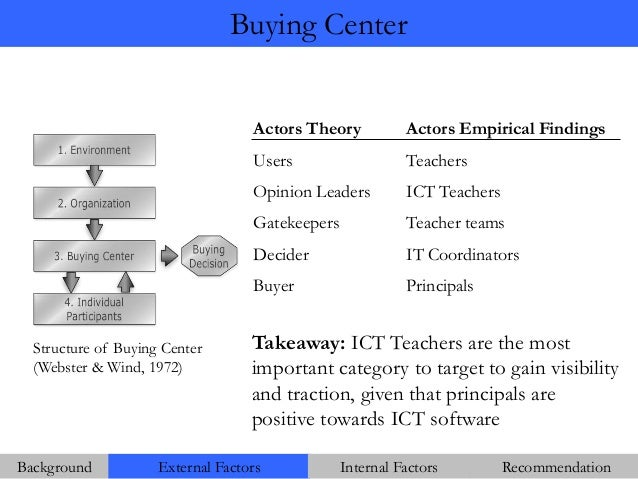Thesis buying center