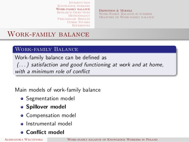 research on work family balance