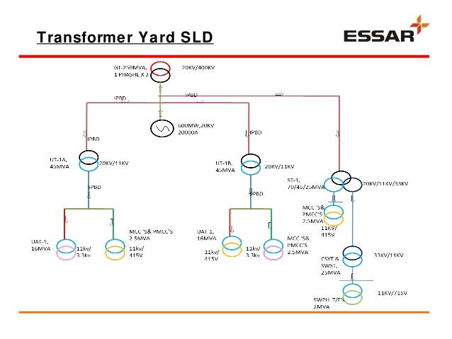 Wire Room Wiring Diagram further Index php additionally Power Point Presentation For Sym  2012 furthermore Replacement Fusebox Bradford Shipley likewise Bulk Oil And Minimum Oil Circuit Breaker. on single phase circuit breaker diagram