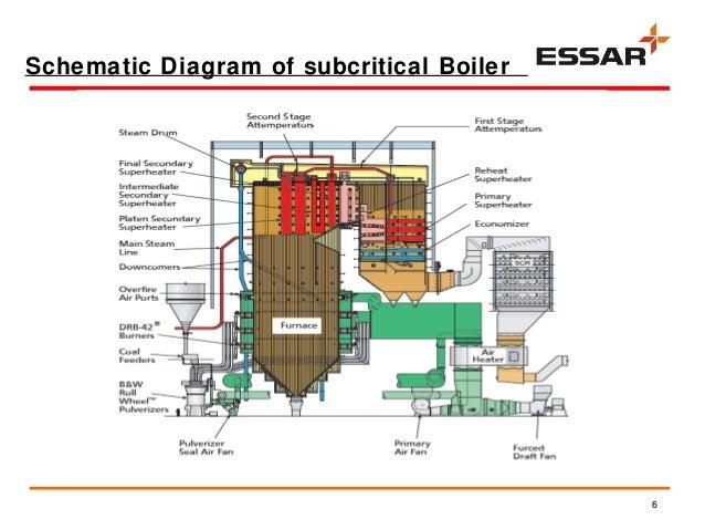 honeywell thermostat rth221b wiring diagram images mcdonnell miller wiring diagrams baldor wiring diagrams led circuit