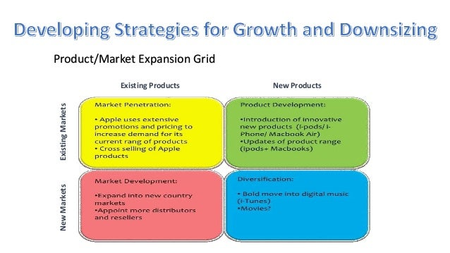 market expansion grid of apple inc Writepass - essay writing - dissertation topics [toc]introductionmarket environmentmarketing approach of applediscussionconclusionrecommendationsreferencesrelated introduction 523 apple inc is known for its innovative ability to gain competitive advantage since 3rd.