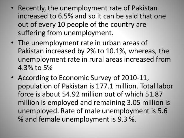 unemployment essay in urdu