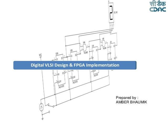 Digital VLSI Design & FPGA Implementation  Prepared by : AMBER BHAUMIK