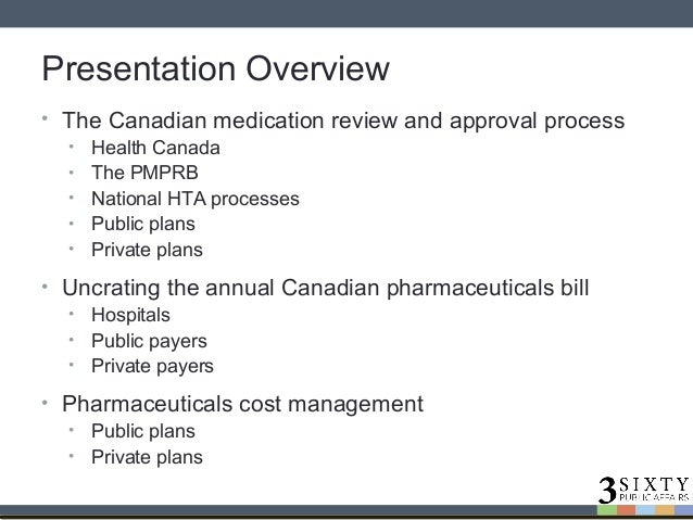 Literature review drug pricing canada hospitals