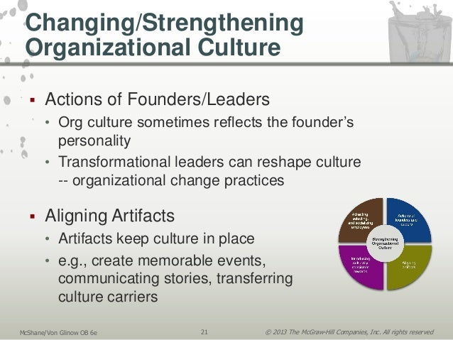 changing an organizational culture As the author of leadership in high-performance organizational cultures, 2 nd edition, 2010, here is the third entry in my series of blog posts for cpp's icon success.
