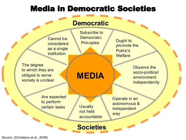 media is playing a constructive role to the society discuss essay Media plays a large role in creating social norms, because various forms of media, including advertisements, television, and film, are present almost everywhere in current culture.