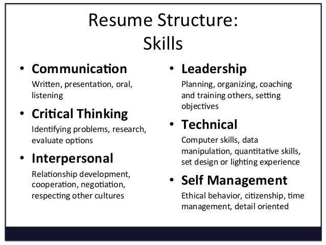 key skills for resume means examples of communication skills for