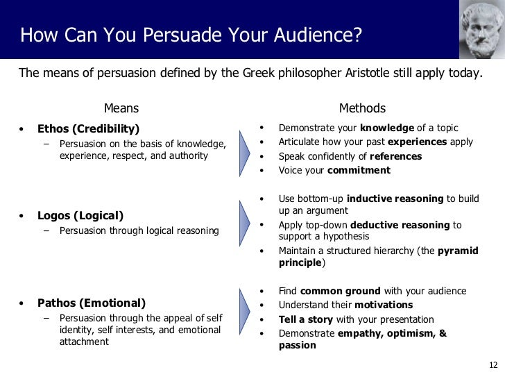Tips for Writing a Persuasive Speech (On Any Topic)