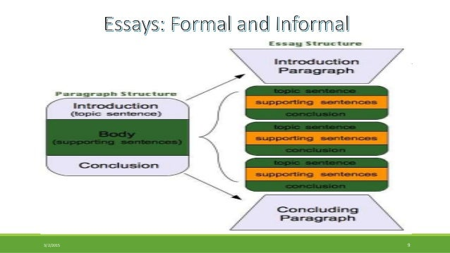 essays formal informal organization The basis of academic writing is the formal essay, so let's learn the definition of a formal essay, review the general format, and explore some.