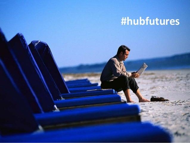 Presentation hub futures reporting
