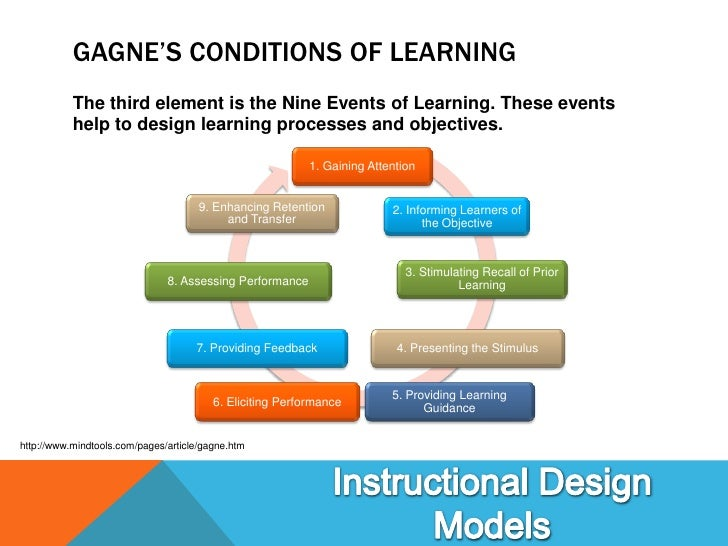 7 conditions of learning language Gagne's nine levels of learning is a useful five-step approach for gagne's nine levels of learning are also known as gagne's nine conditions of learning.