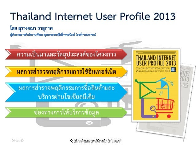 Thailand Internet User Profile 2013 Presentation