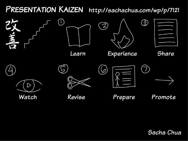 Presentation Kaizen