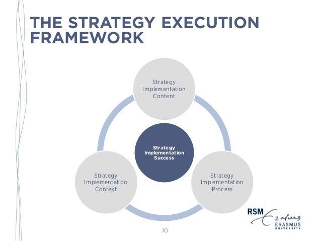Phd thesis marketing strategies