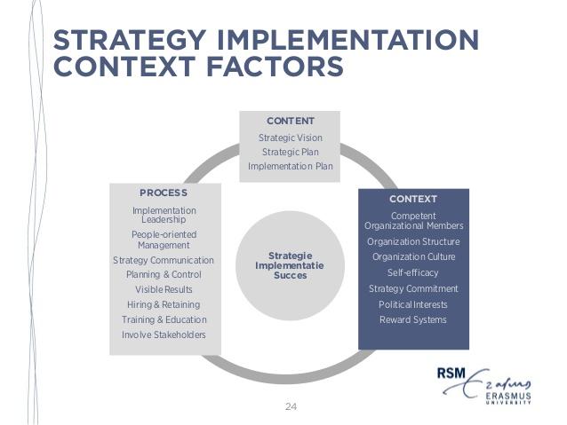 organizational culture project report