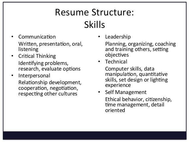 Resume Leadership Skills | Sainde.org