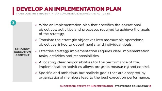 Strategic Implementation | OnStrategy Resources