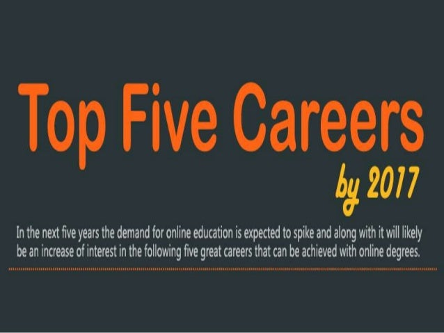 Top Careers which will be in Demand in Future