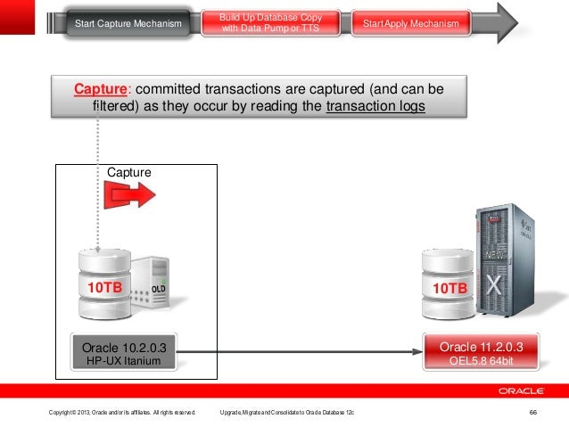 Overview Of Oracle Data Pump Download Lengkap