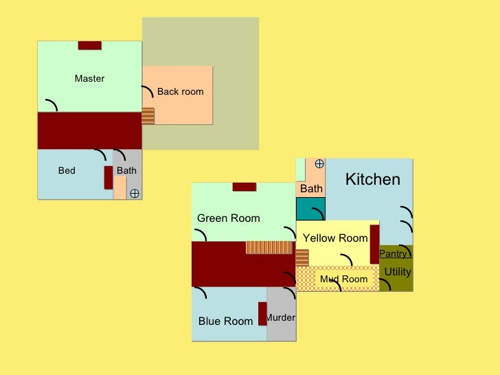 Kitchen Green Room Blue Room Yellow Room Utility Murder Pantry Mud Room Back room Master Bed Bath Bath